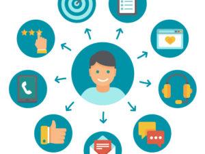 Co czują, myślą iczego doświadczają klienci – badania Customer Experience