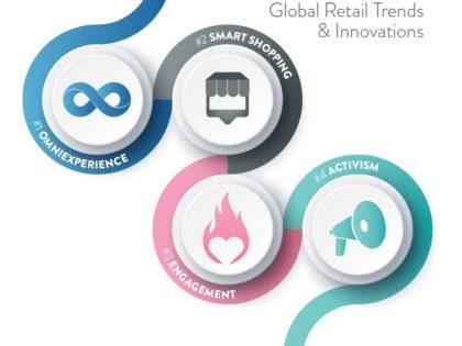 Retail Innovations 2019