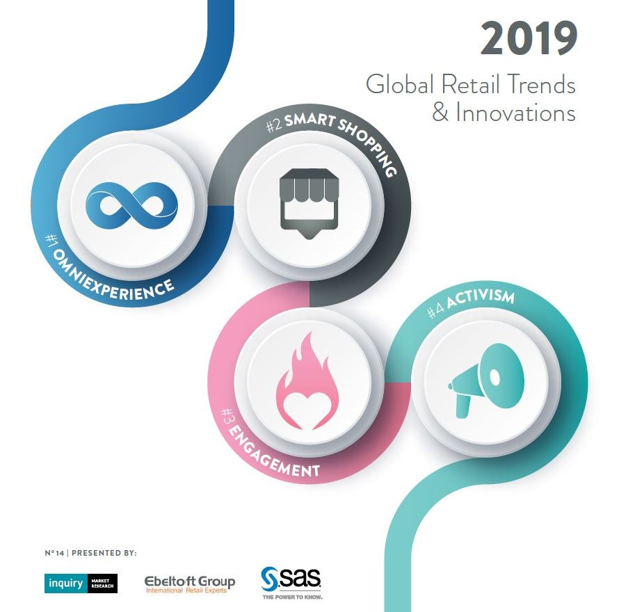 Retail-Innovations-2019