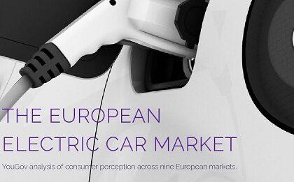 Rynek samochodów elektrycznych